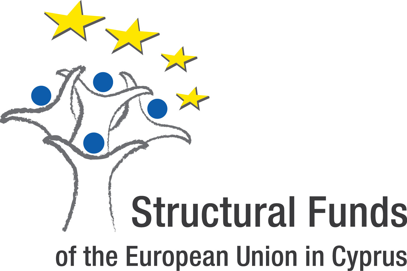 Structural Funds